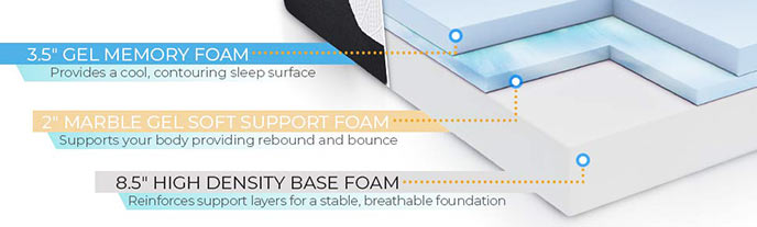 Cool Gel 2.0 Mattress Support Layers