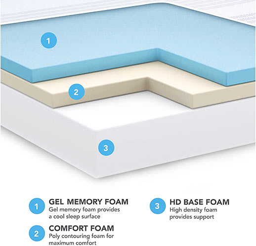 Vibe Three-layer foam bases